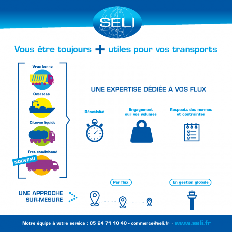 Infographie_SELI_FEDEREC_V02_liens[2]